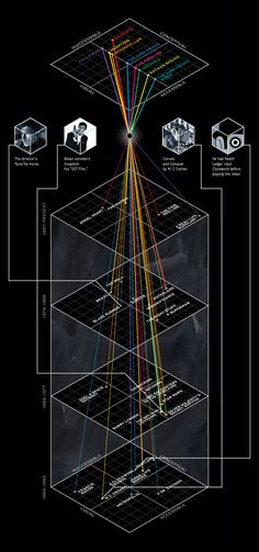 The Impact of Borges, Brazil, and M. C. Escher on Interstellar   WIRED