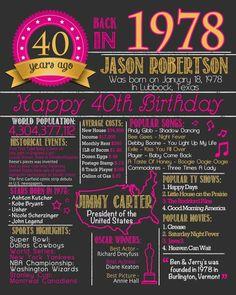 40th Birthday Poster Chalkboard 40