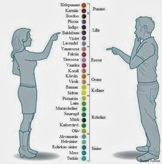 Kuidas mehed ja naised värve kutsuvad.