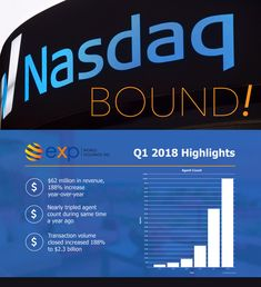 In April, eXp World Holdings announced its application to list the company's common stock on the Nasdaq Global Market. Today, we're excited to share that we've received approval. Once the final paperwork with Nasdaq is complete, shares of the company's common stock will begin tra...