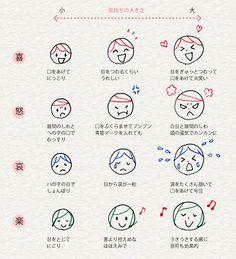 3-2-emotion1.jpg (500×550)