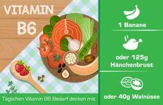 vitamin-b6-lebensmittel Bedarf decken