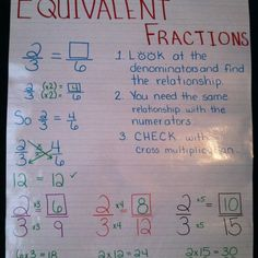 Once both players have a fraction, you will race to see who can write all of the equivalent fractions first. Description from pinterest.com. I searched for this on bing.com/images