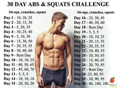 30 Day Abs and Squats Challenge: This article features a 30 day fitness challenge that involves abs and squats workout. This challenge will completely workout your upper and lower body. Sixpack Workout, Abs Workout Routines, Dumbbell Workout, Fun Workouts, Body Sixpack, Workout Plans, Men Abs Workout, Basic Workout, Workout Tips