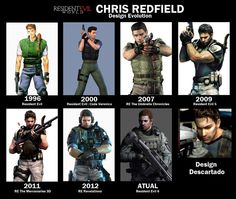 Chris Redfield-now his biceps are bigger than his head! Resident Evil timeline.