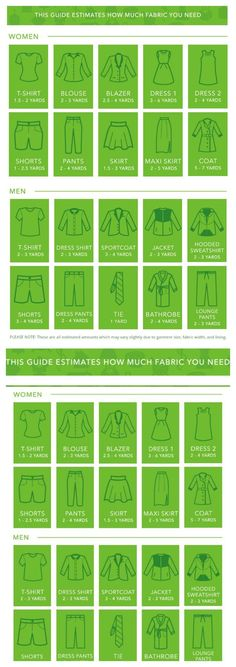 Sewing Techniques Couture Wondering how much fabric you need for your next project? Check out this guide! Pin now read later! Sewing Hacks, Sewing Tutorials, Sewing Crafts, Sewing Tips, Sewing Basics, Sewing Ideas, Basic Sewing, Sewing Lessons, Techniques Couture