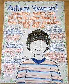 The Art Lesson by Tomie dePaola Author's Viewpoint anchor chart. Great 4-part series of posts on teaching with Tomie dePaola books.