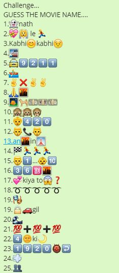 Guess The Movie Name 100 Movies Whatsapp Guess The Movie Emoji Quiz Movies
