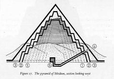 piramide de meidum