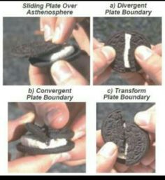 A very tasty way to illustrate plate tectonics!