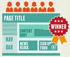 How To Test Your Landing Pages  an infographic - #