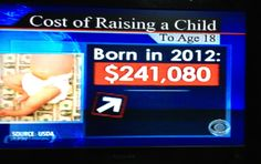 Cost of raising a child born in 2012.