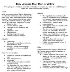 Body Language Cheet Sheet for Writers