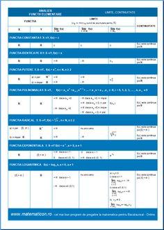 Functii elementare - Proprietati limite - continuitate 1 Astronomy, Lime, Math, Mathematics, Limes, Math Resources, Key Lime