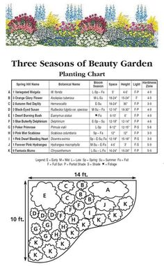 three-season garden modeled after that of jane austen