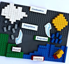 Play with Legos and learn about the water cycle!