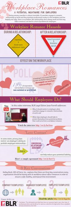 This Workplace Romance infographic illustrates what can go wrong for employers when coworkers engage in romantic relationships (including sexual harassment claims)—and provides answers to how they can protect themselves from liability.