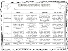Free Rubrics for Guided Reading and Daily 5... And a Pending Giveaway?
