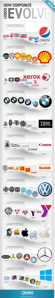 Infographic: The Evolution Of 12 Classic Logos Through The Years…