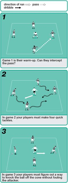 Fun defending game for young players in 3 parts with warm up, tackles and cone kicks