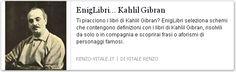 Libri di #Kahlil #Gibran inseriti come definizioni in schema enigmistico e cruciverba