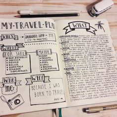 bullet journal idea for travel bujo travel plan include when dates, where going to and places want to see, who is traveling, and what plan to do there