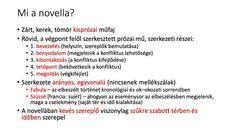 Magyar érettségi - Novellaelemzés - Irodalom 12. osztály VIDEÓ - Kalauzoló - Online tanulás School, Literatura