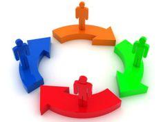 organisation chart organogram