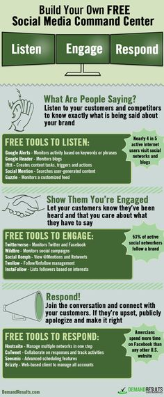 build your own free social media command center: free tools to listen, engage and respond #onlinetool #socialmedia