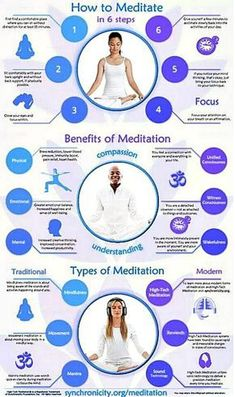 Want better sex? Practice meditation. #BenefitsofMeditation