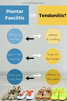 Is your heel pain caused by plantar fasciitis or tendonitis? Find out the common symptoms of each condition and find the right treatment for you!