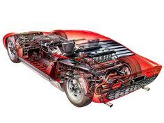1969 Lamborghini Miura P400 - Illustration unattributed