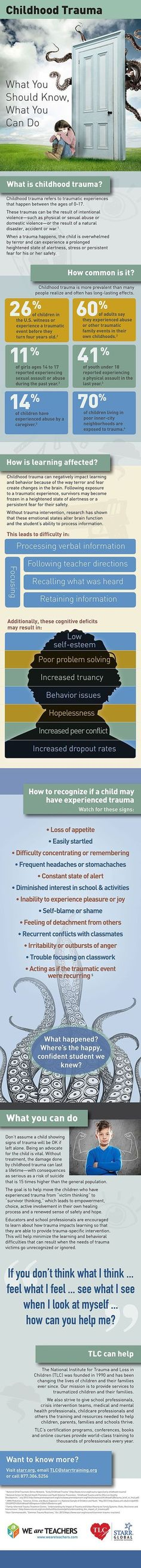 Childhood Trauma - What you should know and what you should do: