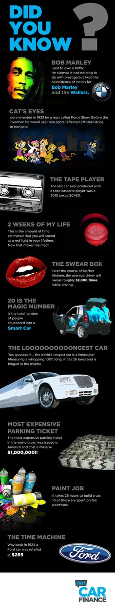 10 Fascinating Did You Knows About Cars