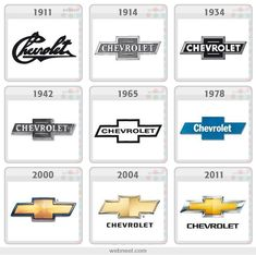 25 Famous Company Logo Evolution Graphics for your inpsiration | Read full article: http://webneel.com/company-logo-evolution-history-brand | more http://webneel.com/logo-design | Follow us www.pinterest.com/webneel
