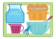 Free Printable Kitchen Conversion Chart Kitchen Decor