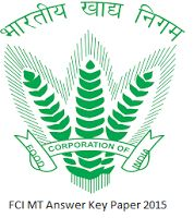Previous Question Papers PDF / Old/ Last Year Question Papers and TSPSC 2015