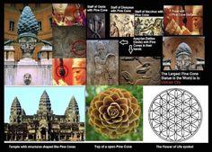 Pine Cone, Forbidden History: Hidden Symbols Connecting All Major Ancient Civilizations | Alternative