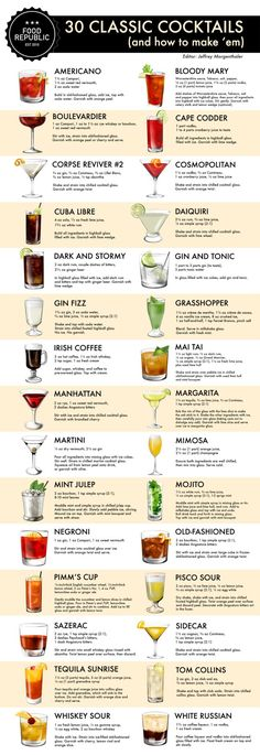 How To Make 30 Classic Cocktails: An Illustrated Guide – Food Republic