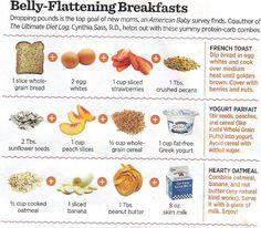 Belly Flattening Breakfasts