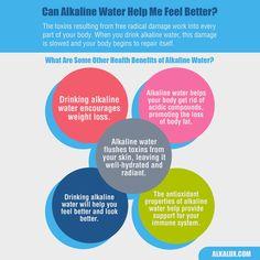 Can Alkaline Water Help Me Feel Better? | For more info about Alkaline Water: http://www.alkalux.com/knowledge-base/about-alkaline-water.html