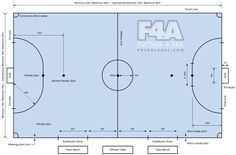 Futsal Court Dimensions and Layout