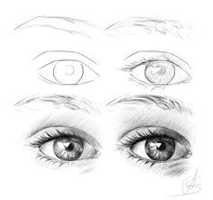 Realistic eye tutorial by StyrbjornA on DeviantArt
