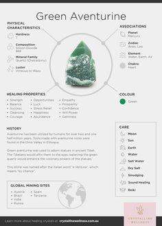 Crystal Healing Chart, Crystal Guide, Crystal Magic, Healing Crystals, Crystals And Gemstones, Stones And Crystals, Chakra Crystals, Crystal Aesthetic, Meditation Crystals
