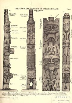 Carvings and designs of the Haidah Indians The Haidah Indians of the Queen Charlotte Islands James G. Swan, gentleman of Port Townsend, Wash. Washington: The Smithsonian Institution Press, 1874.
