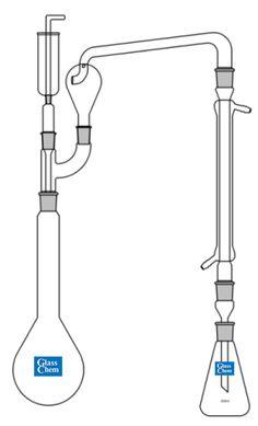 Kjeldahl distillation setup for Nitrogen determination in proteins