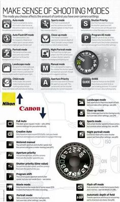 Shooting modes for Nikon and Canon