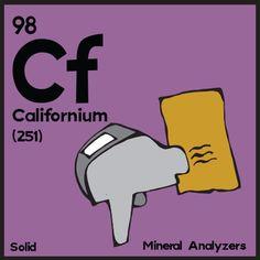 Californium illustration for apron? http://www.sciencewear.net/ordering-info.html