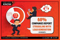 Lead generation is t