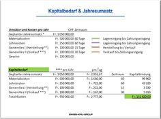 businessplan-online.ch - Kapitalbedarf und Jahresumsatz
